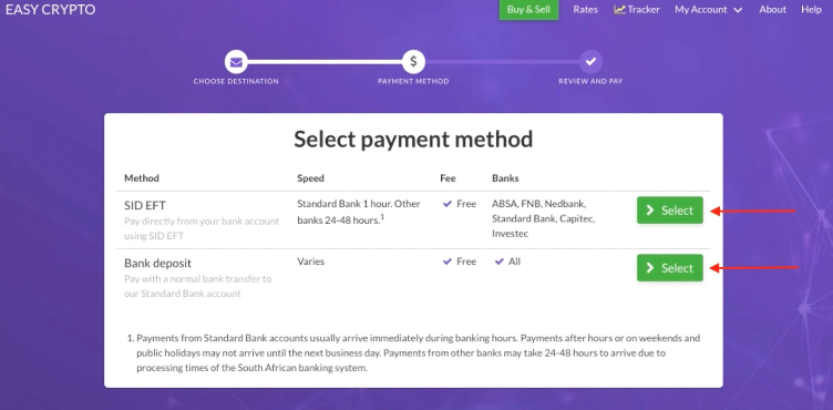 Easy Crypto South Africa new payment methods